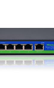 Husource USB 4 Профессиональный Для Ethernet сетей