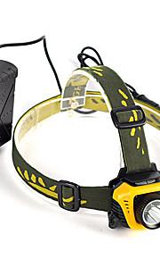 LED Lommelygter LED 1 Tilstand 2000 lumens LumensVanntett / Genopladelig / Nedslags Resistent / Strike Bezel / Komapkt Størrelse /