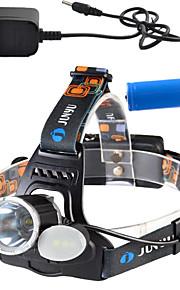 Освещение Налобные фонари LED 1000 Lumens Люмен 4.0 Режим Cree T6 18650 Диммируемая / Перезаряжаемый / Угловой фонарь / Очень легкие