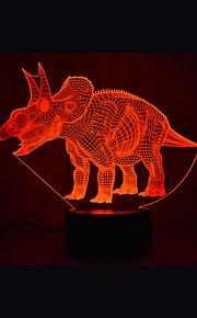 Nächtliche Beleuchtung LED-Nachtlicht USB-Lichter-0.5W-USB