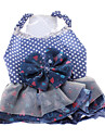 Dog Dress Blue Dog Clothes Spring/Fall Polka Dots