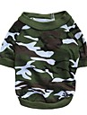 Cat / Dog Shirt / T-Shirt Green Dog Clothes Spring/Fall Camouflage