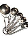 Все для фрутков и овощей Нержавеющая сталь Измерительные инструменты