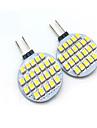 3W G4 Двухштырьковые LED лампы T 24 SMD 3528 200 lm Тёплый белый / Холодный белый Декоративная DC 12 V 2 шт.