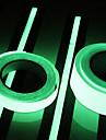 Abstrait Stickers muraux Autocollants avion Autocollants d\'interrupteurs Materiel Decoration d\'interieur Calque Mural